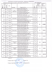 Нажмите на изображение для увеличения.  Название:ЧКК карп 2019 (2).png Просмотров:25 Размер:1.28 Мб ID:32224