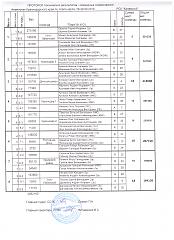 Нажмите на изображение для увеличения.  Название:ЧКК карп 2019 (2).png Просмотров:26 Размер:1.28 Мб ID:32224